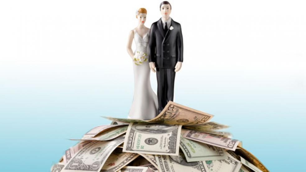 Decide your wedding budget