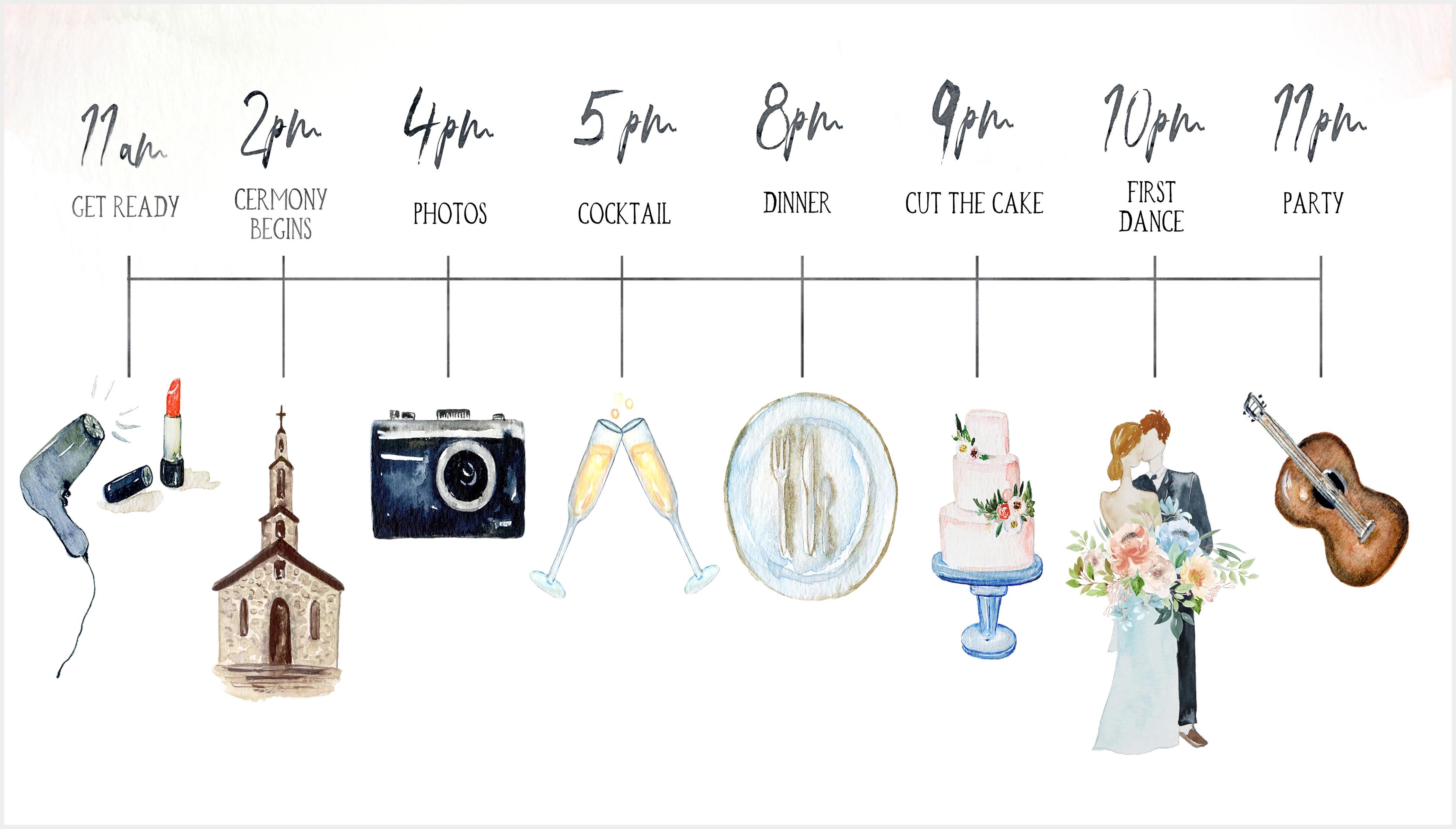 How to Create a Wedding Day Timeline - Happy Wedding App