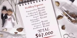 Wedding Expenses Checklist