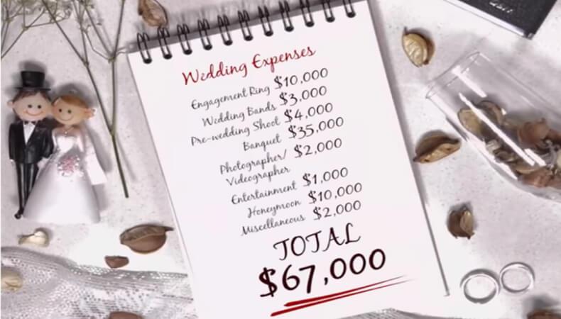 Wedding Expenses Checklist